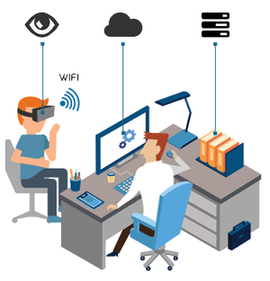 ¿Por qué Realidad Virtual? - Psicoterapia con Realidad Virtual Dexeus